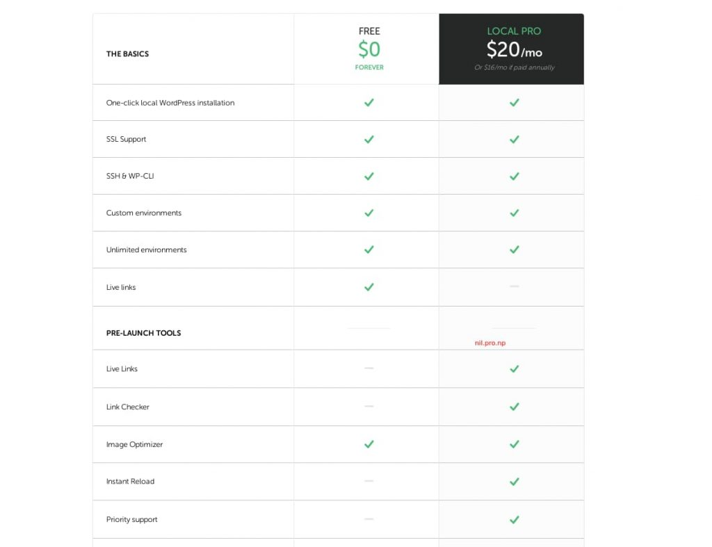 Previous Local by Flywheel pricing Table, which is completely free now